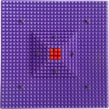 ACS Acupressure Mat III - General