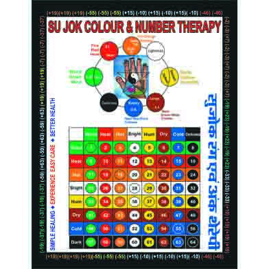 Su Jok Colour & Number Therapy - Dawar  - 326